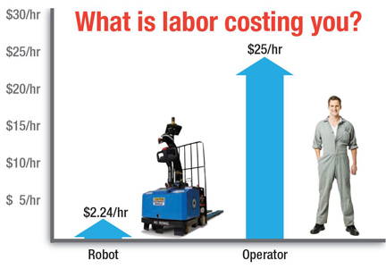 Australian Labor Costs The Highest In The World Thanks To